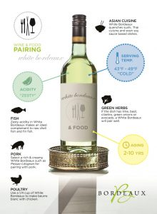 Bordeaux Wine Council Infographic